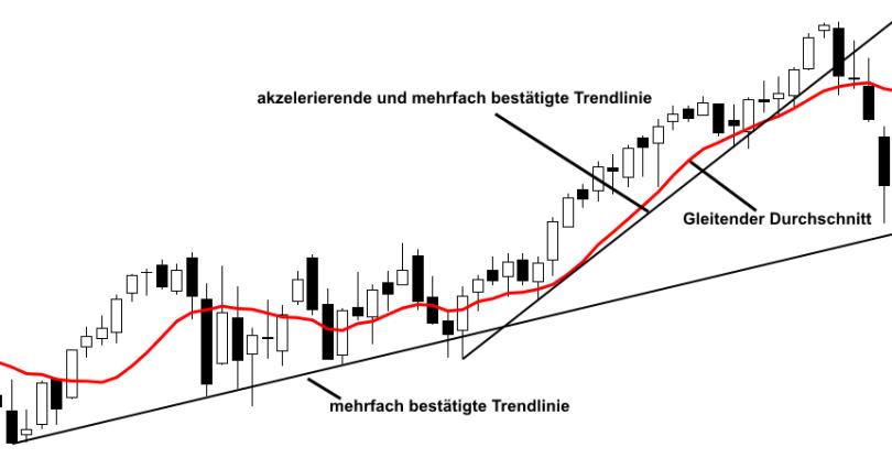 chart_20140507_101215