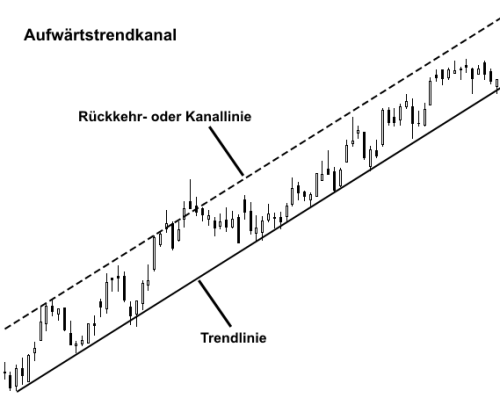 chart_20140507_123047