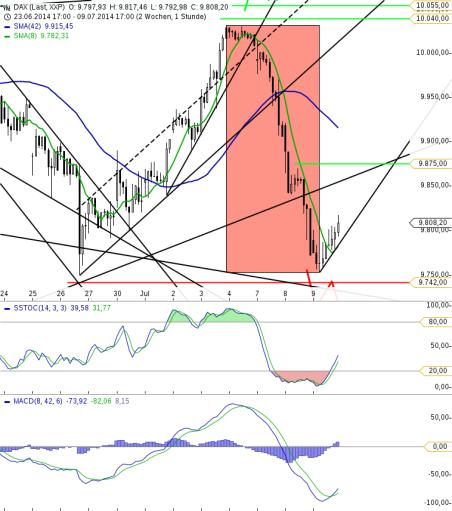 chart_20141007_082710